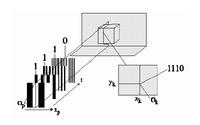 (b) coded light principle