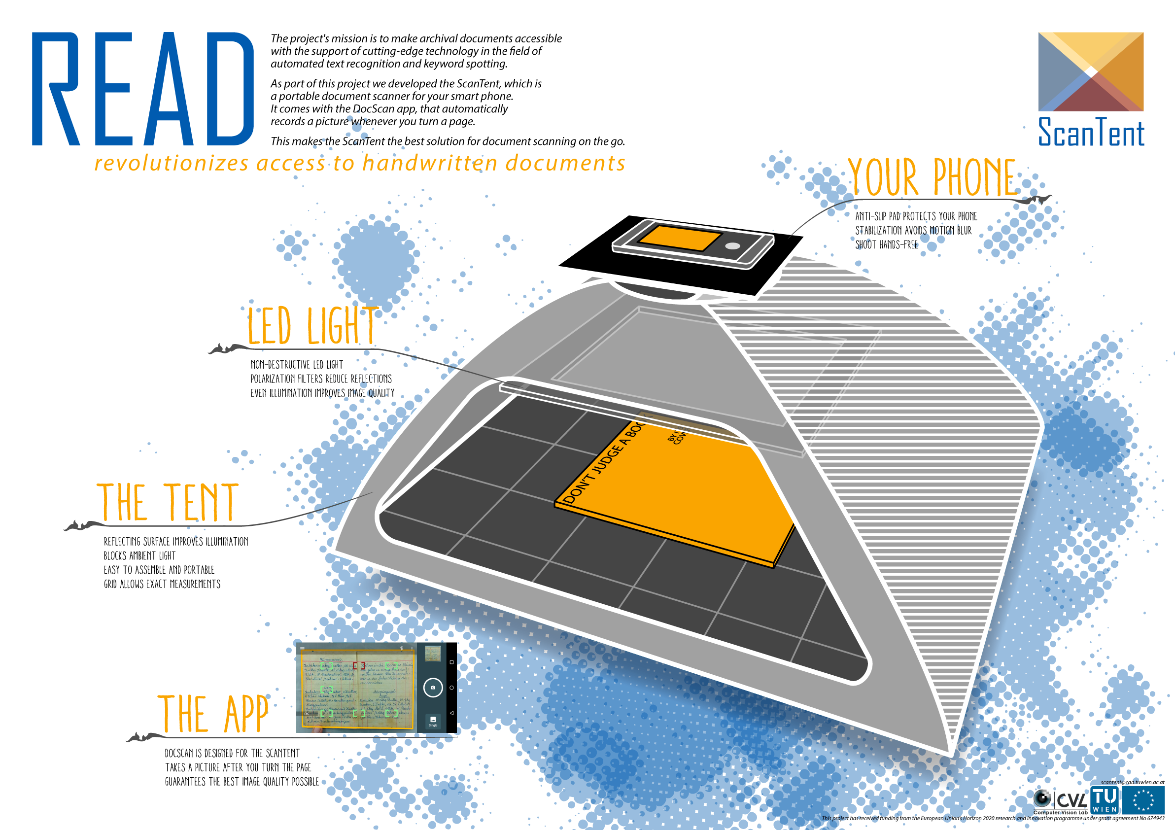 DI4DH | Computer Vision Lab